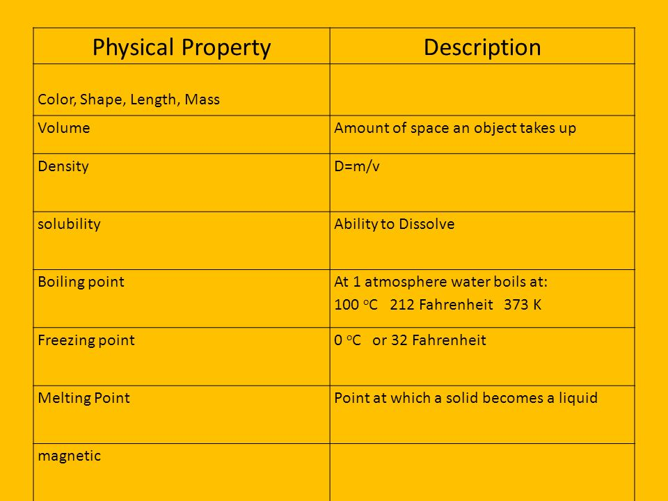 Physical Property Description Color, Shape, Length, Mass Volume