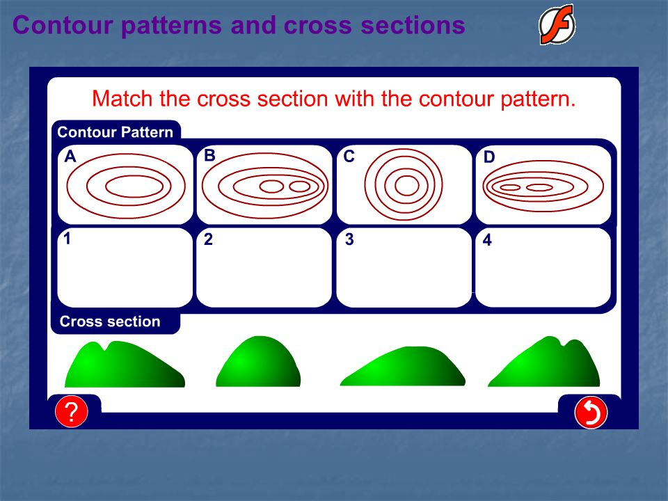 Contour patterns and cross sections