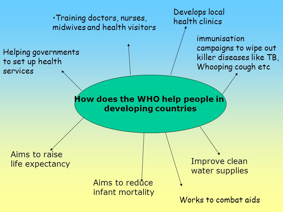How does the WHO help people in