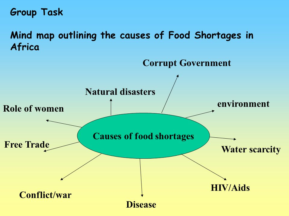 the politics of development in africa ppt  causes of food shortages