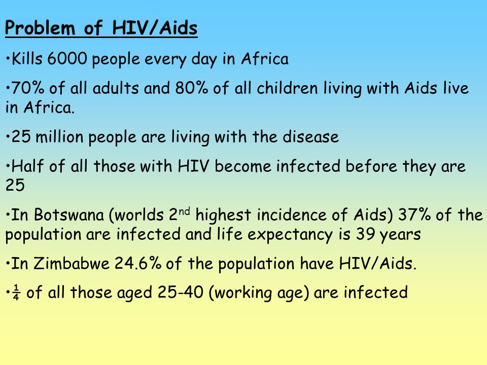 Problem of HIV/Aids Kills 6000 people every day in Africa