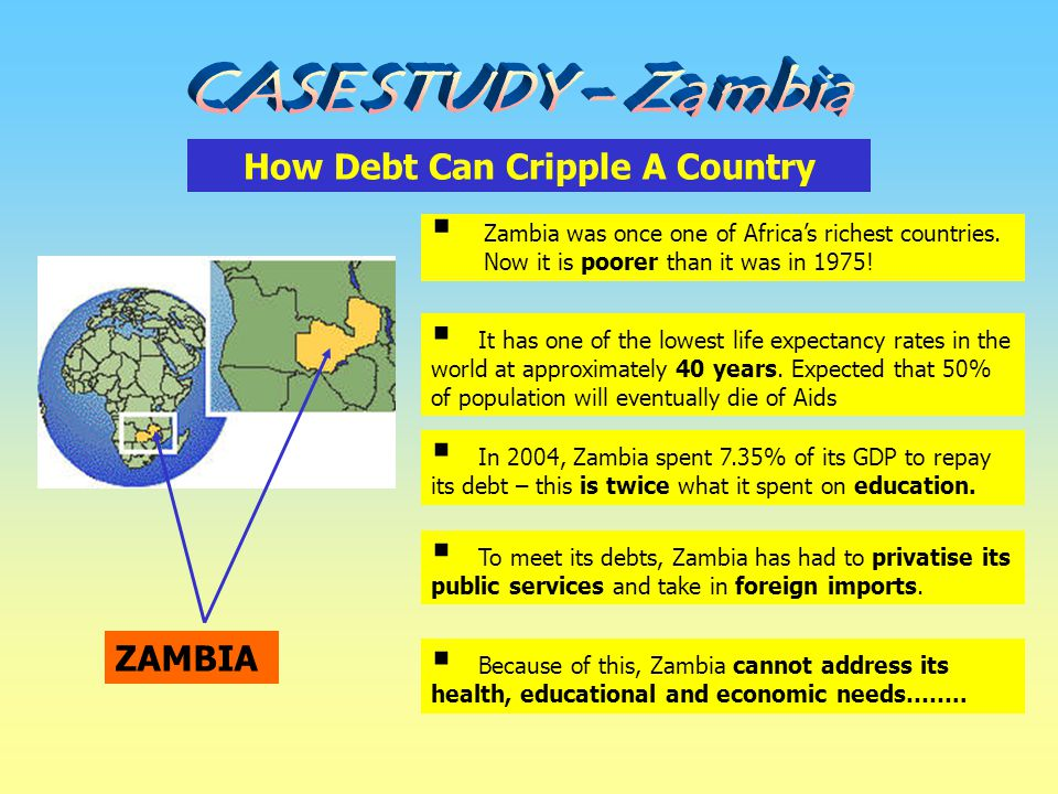 How Debt Can Cripple A Country
