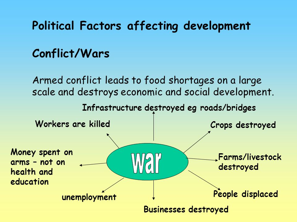 war Political Factors affecting development Conflict/Wars
