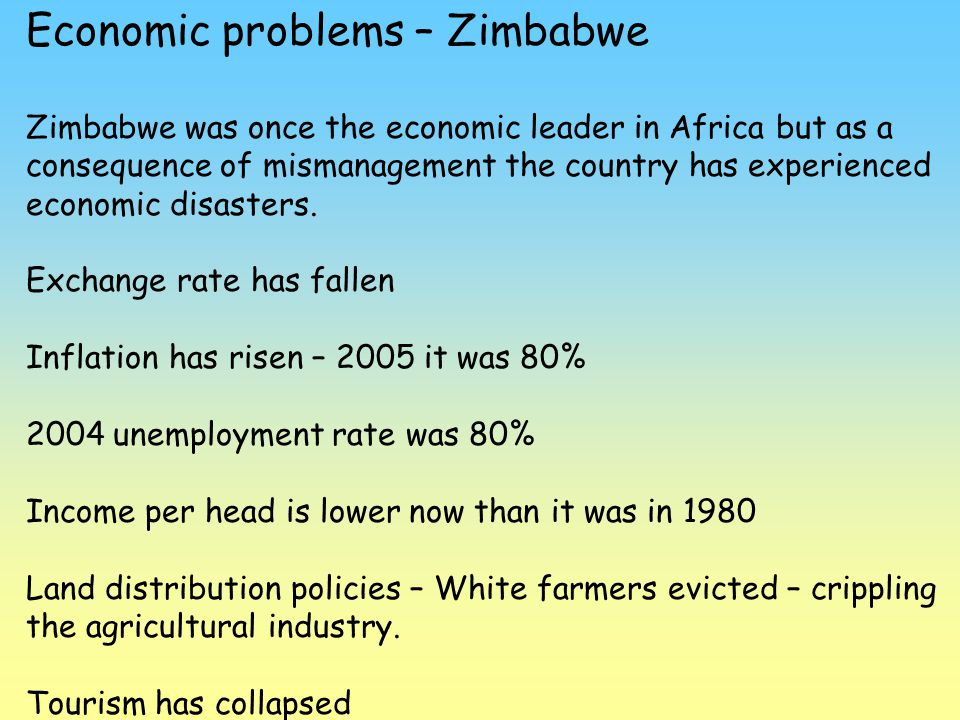 Economic problems – Zimbabwe