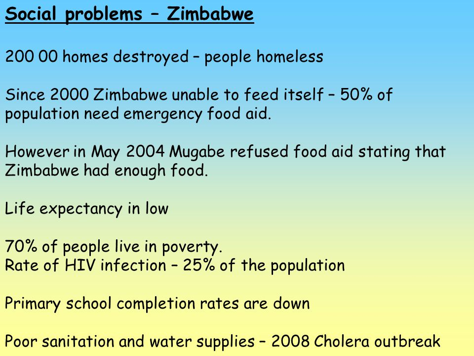 Social problems – Zimbabwe