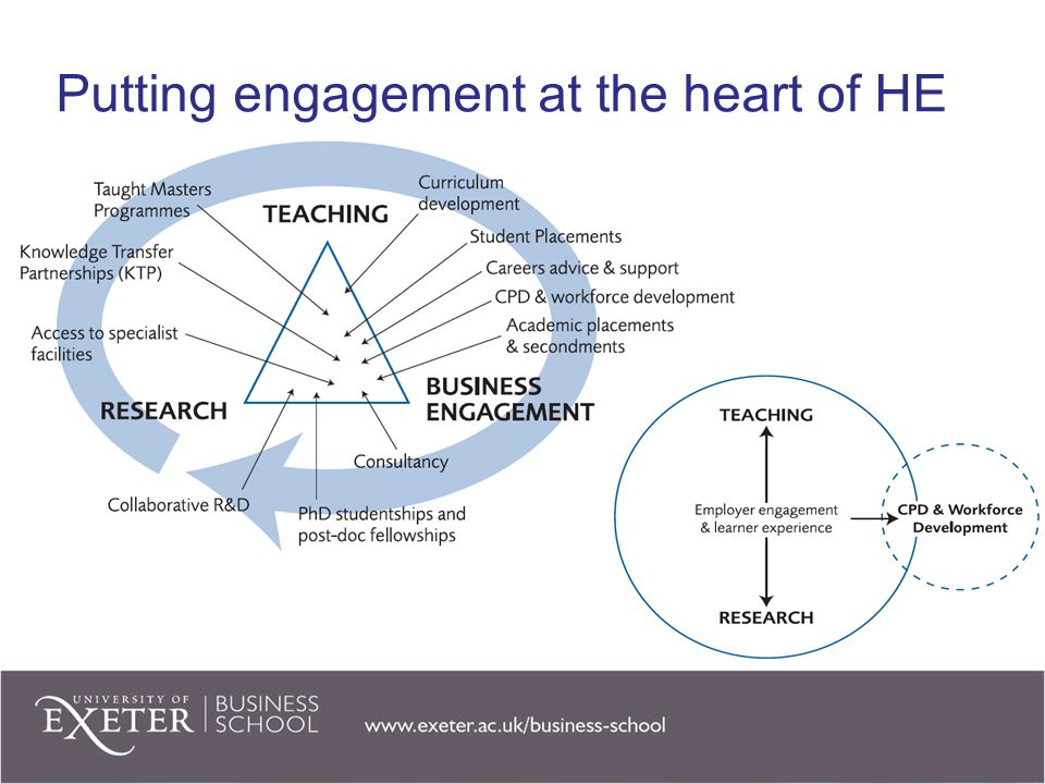 Putting engagement at the heart of HE