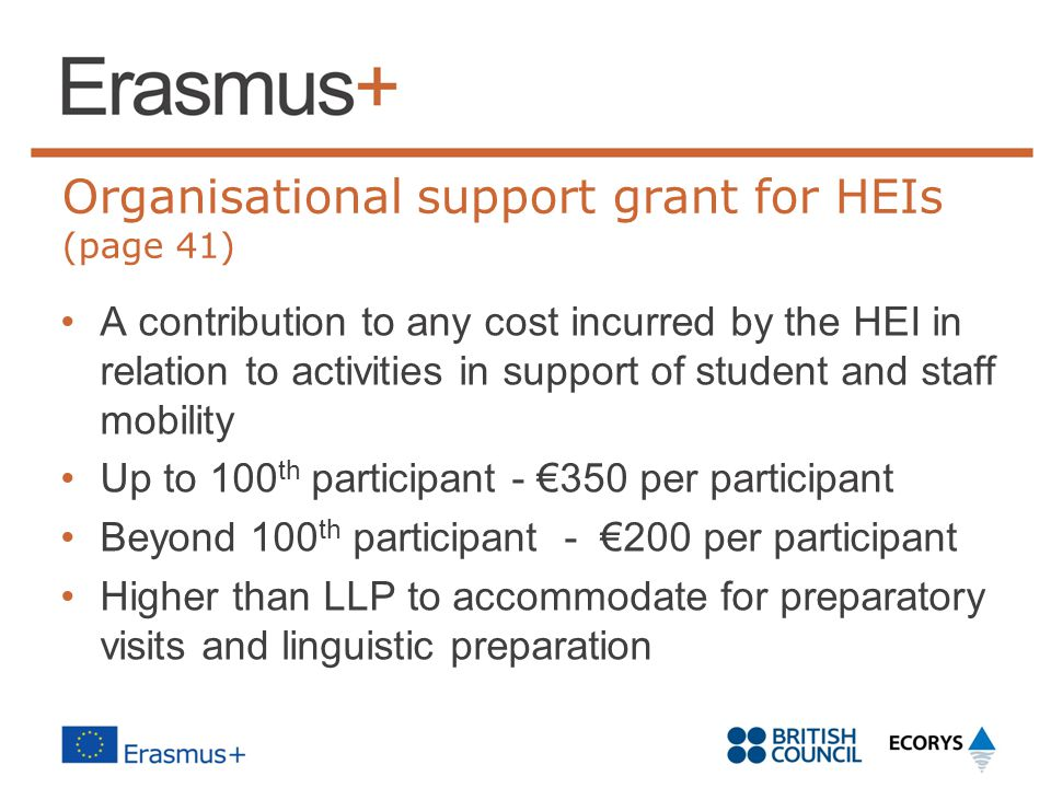 Organisational support grant for HEIs (page 41)