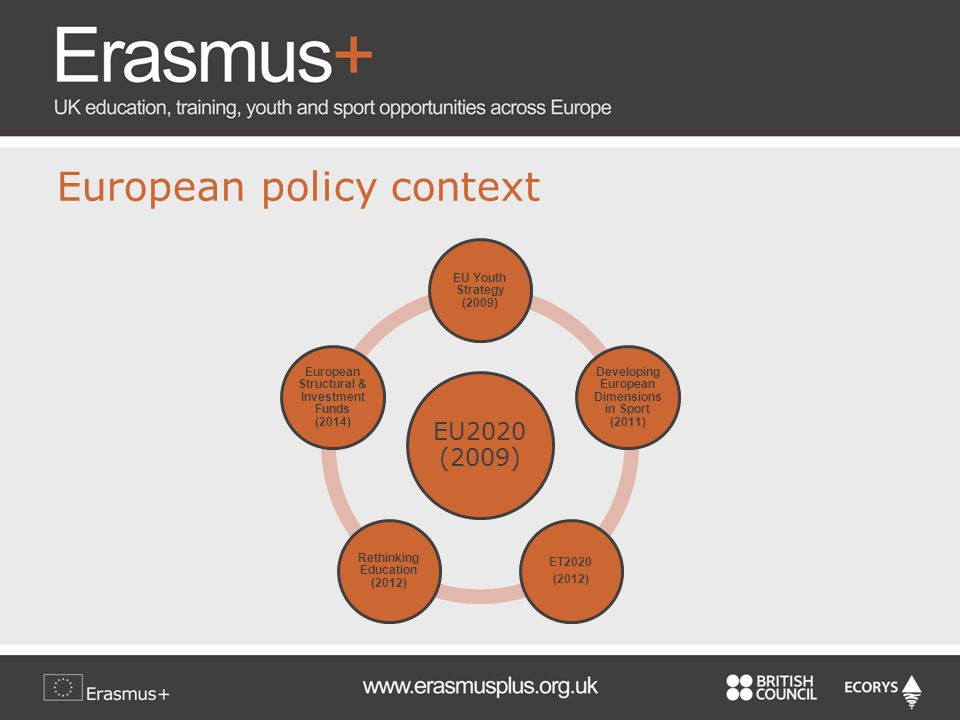 European policy context