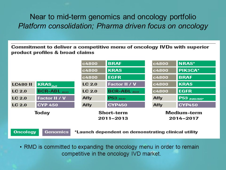 Near to mid-term genomics and oncology portfolio Platform consolidation; Pharma driven focus on oncology