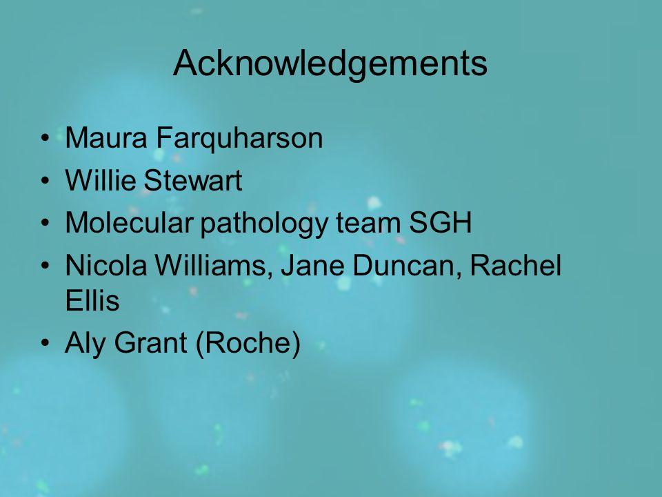 Acknowledgements Maura Farquharson Willie Stewart