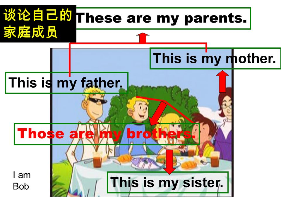 谈论自己的 These are my parents. 家庭成员 This is my mother. This is my father.