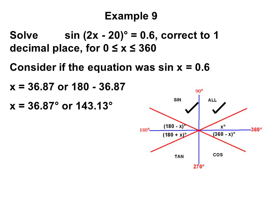 Consider if the equation was sin x = 0.6 x = 36.87 or 180 - 36.87