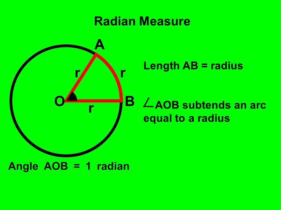 Radian Measure Length AB = radius