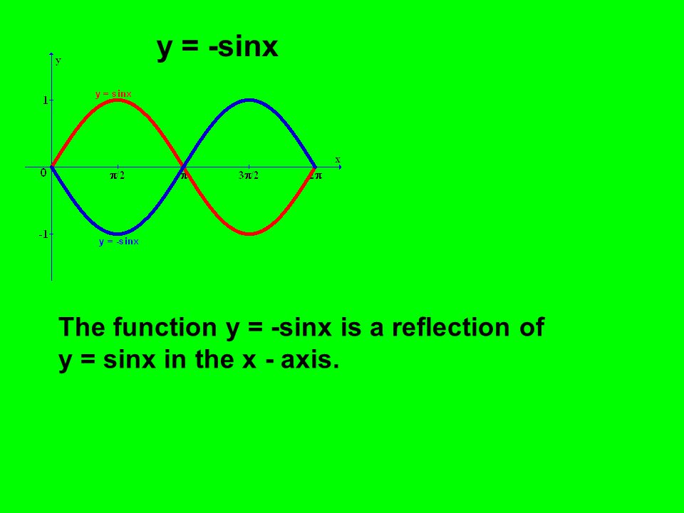 y = -sinx The function y = -sinx is a reflection of y = sinx in the x - axis.