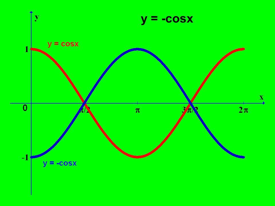 y = -cosx