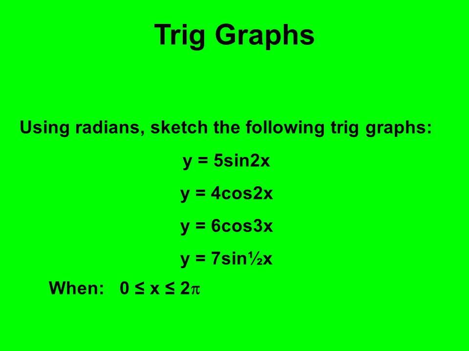 Trig Graphs Using radians, sketch the following trig graphs: