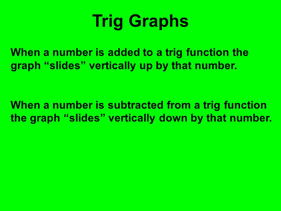 Trig Graphs When a number is added to a trig function the graph slides vertically up by that number.