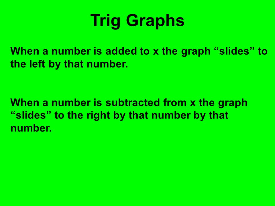 Trig Graphs When a number is added to x the graph slides to the left by that number.