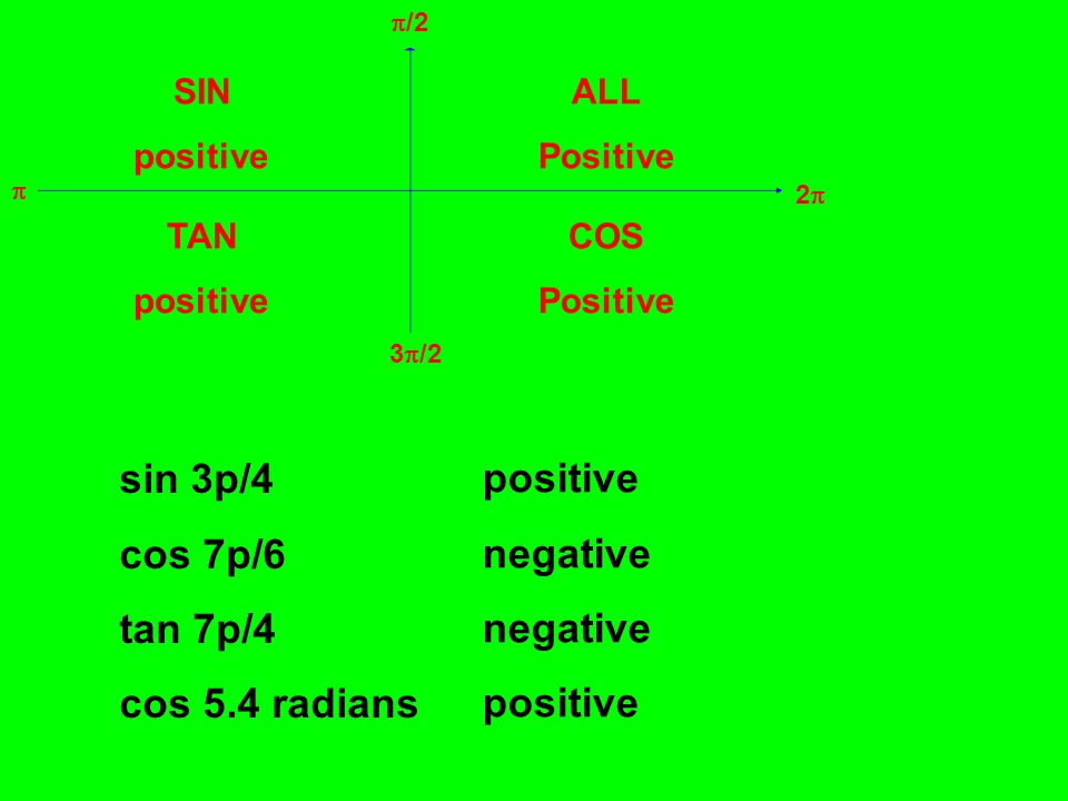 sin 3p/4 positive cos 7p/6 negative tan 7p/4 cos 5.4 radians TAN