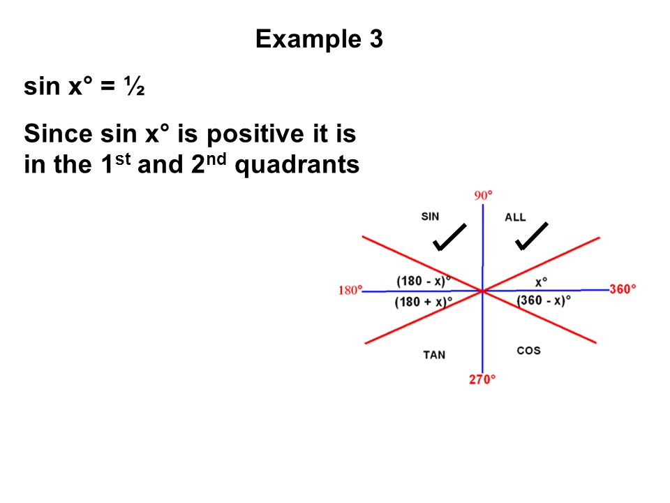 Since sin x° is positive it is in the 1st and 2nd quadrants