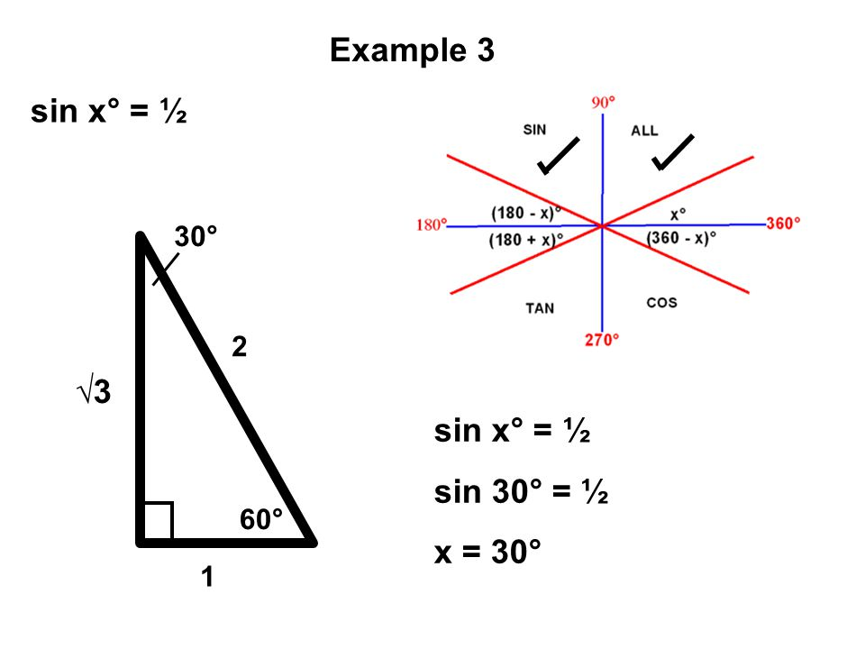 Example 3 sin x° = ½ √3 sin x° = ½ sin 30° = ½ x = 30° 30° 2 60° 1