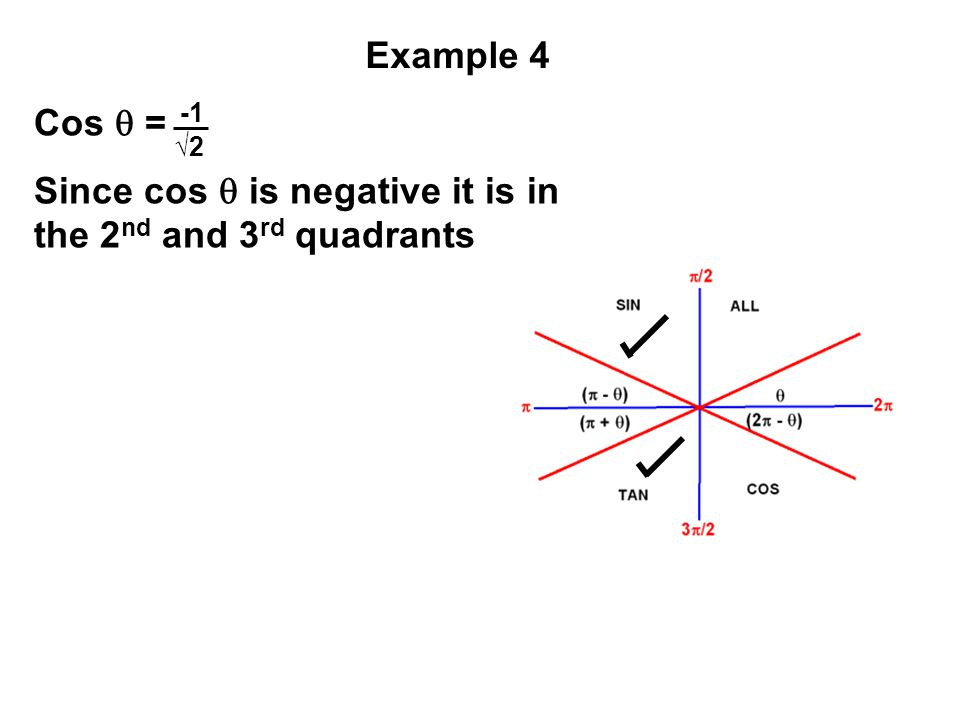 Since cos  is negative it is in the 2nd and 3rd quadrants