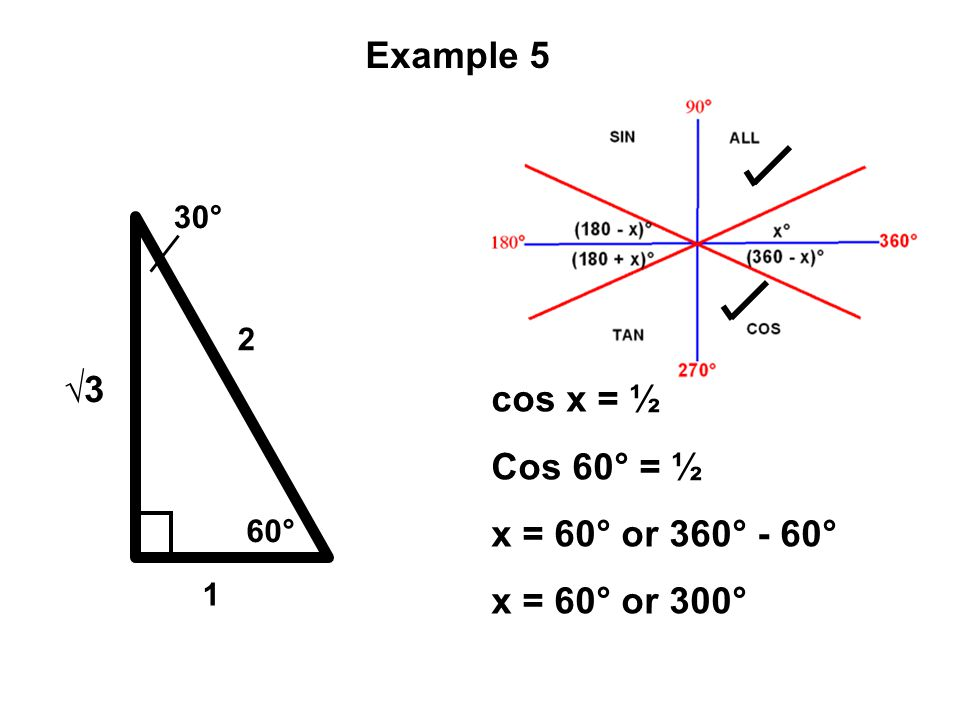 Example 5 √3 cos x = ½ Cos 60° = ½ x = 60° or 360° - 60°