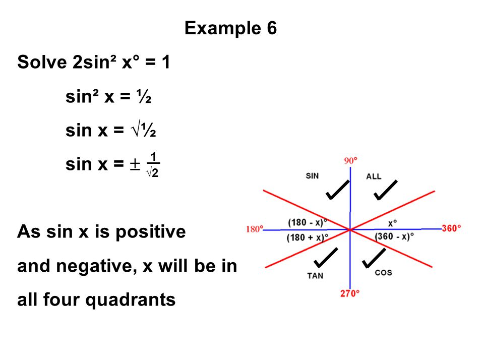 and negative, x will be in all four quadrants