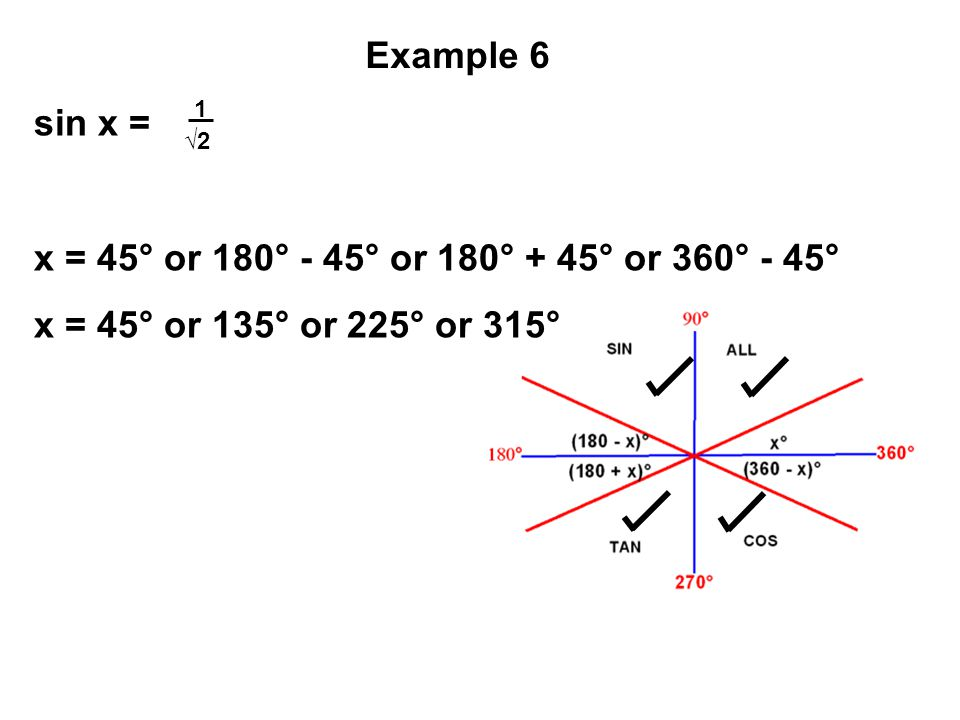 Example 6 sin x = x = 45° or 180° - 45° or 180° + 45° or 360° - 45°
