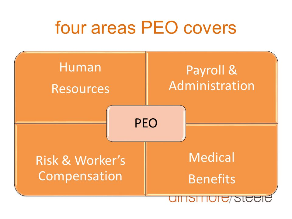 four areas PEO covers PEO Resources Human Payroll & Administration