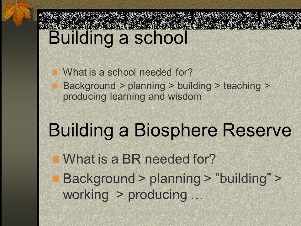 Building a Biosphere Reserve