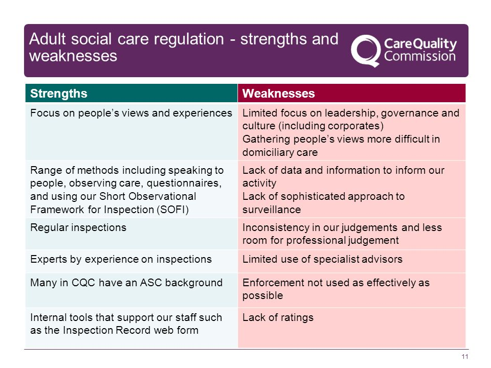 Adult social care regulation - strengths and weaknesses