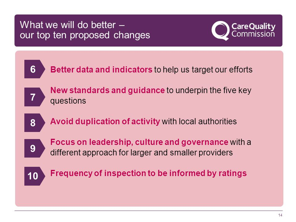 What we will do better – our top ten proposed changes