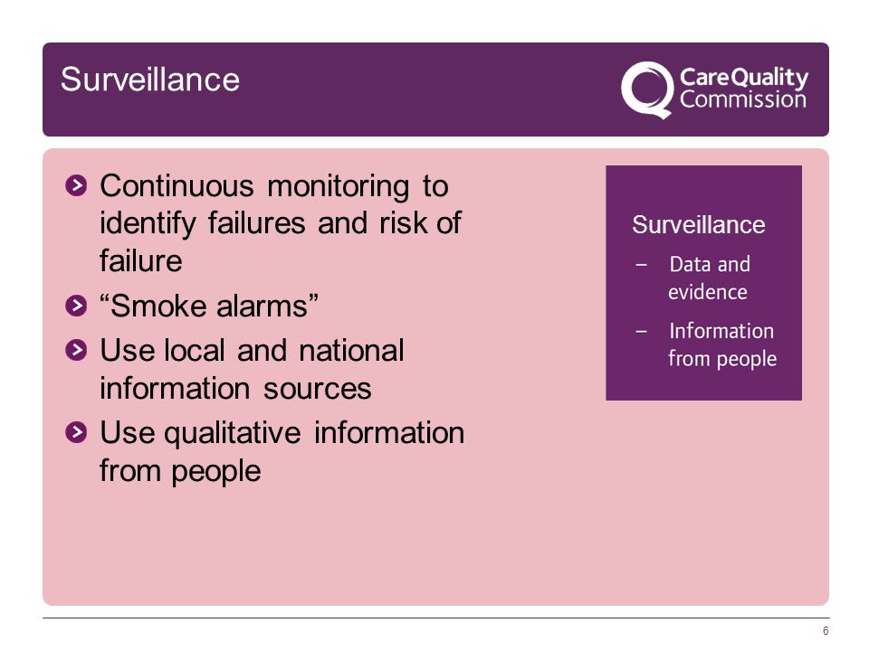 Surveillance Continuous monitoring to identify failures and risk of failure. Smoke alarms Use local and national information sources.