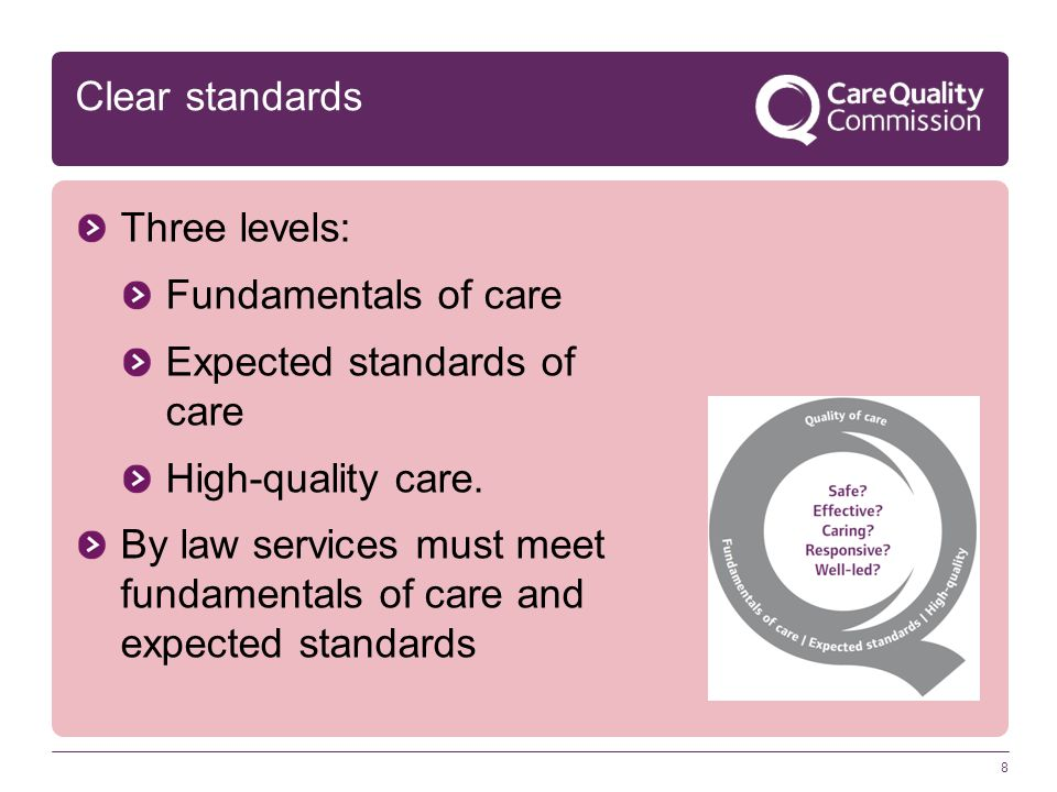 Expected standards of care High-quality care.