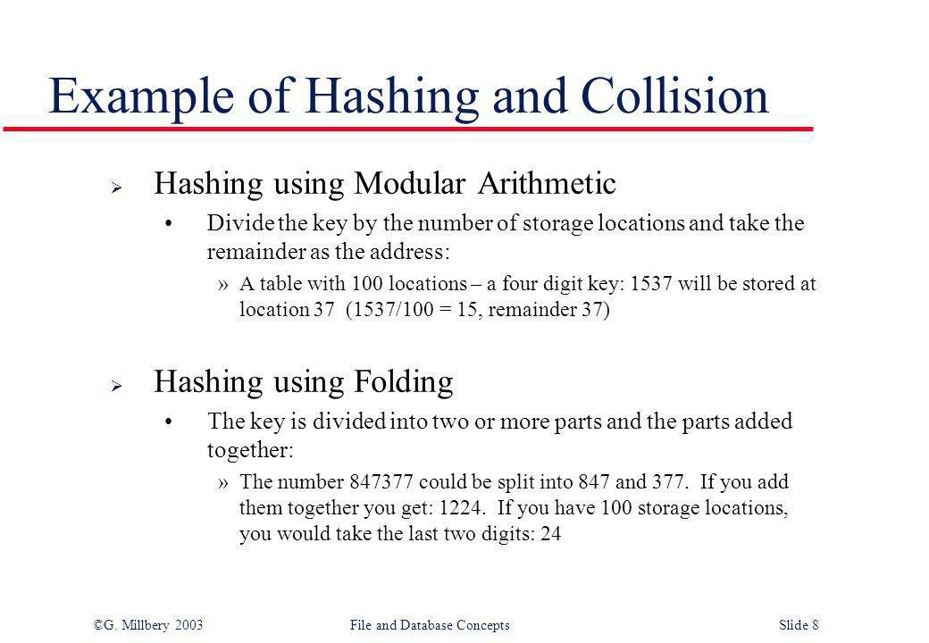 Example of Hashing and Collision