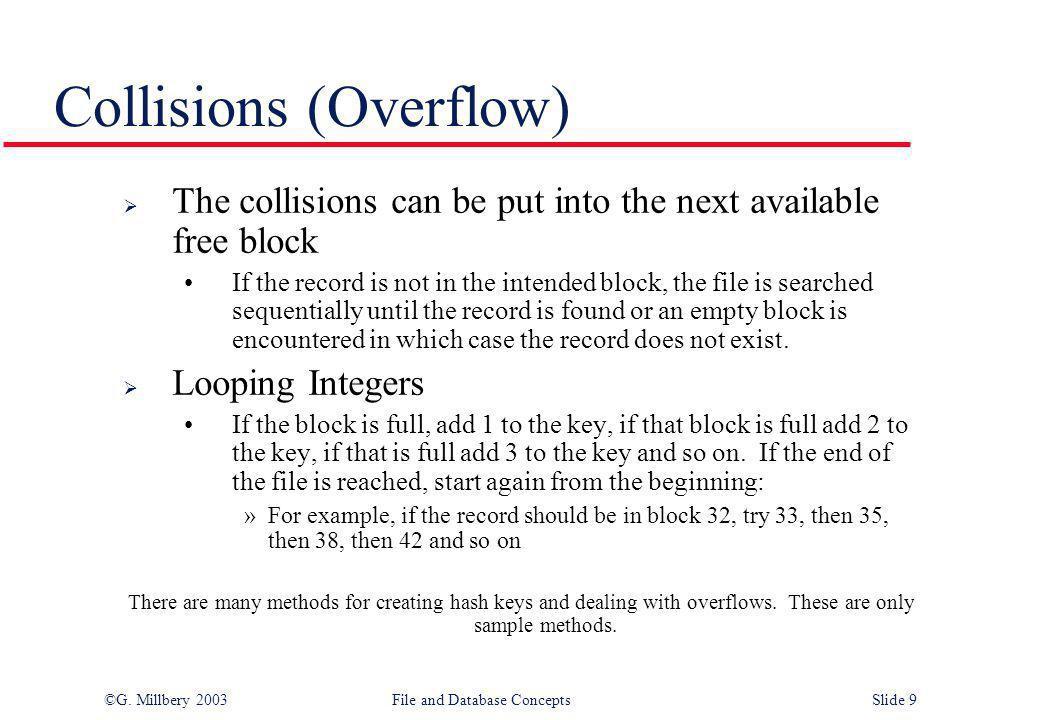 Collisions (Overflow)