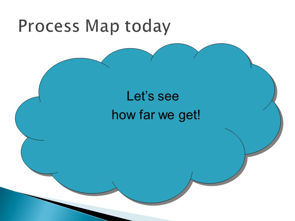 Process Map today Let's see how far we get!