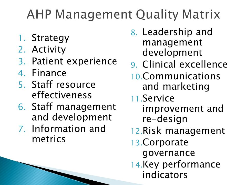 AHP Management Quality Matrix