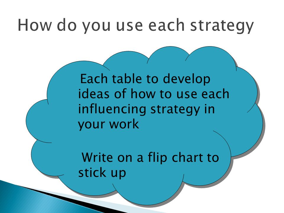 How do you use each strategy
