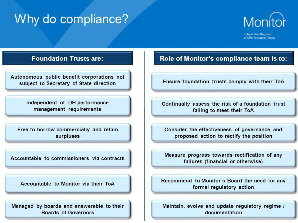 Foundation Trusts are: Role of Monitor's compliance team is to:
