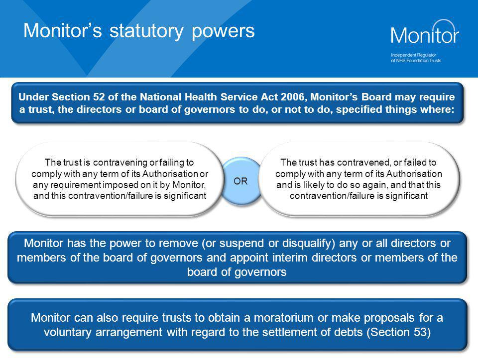 Monitor's statutory powers