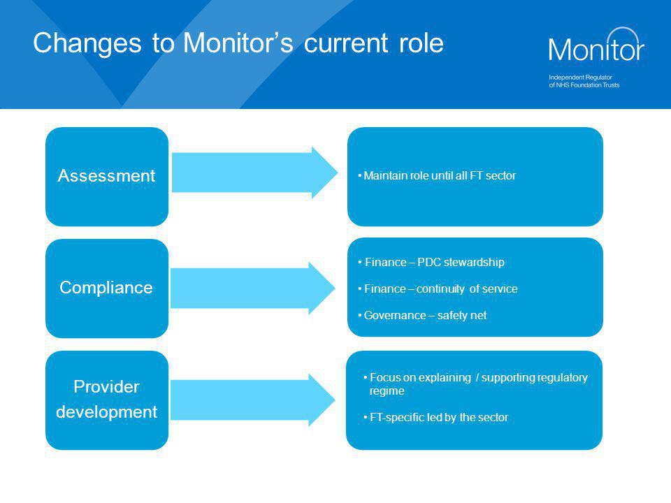 Changes to Monitor's current role