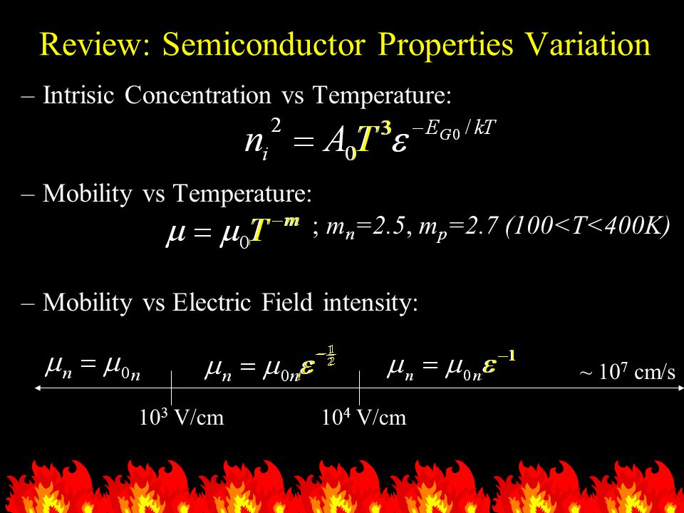 Review: Semiconductor Properties Variation