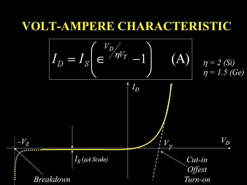 VOLT-AMPERE CHARACTERISTIC