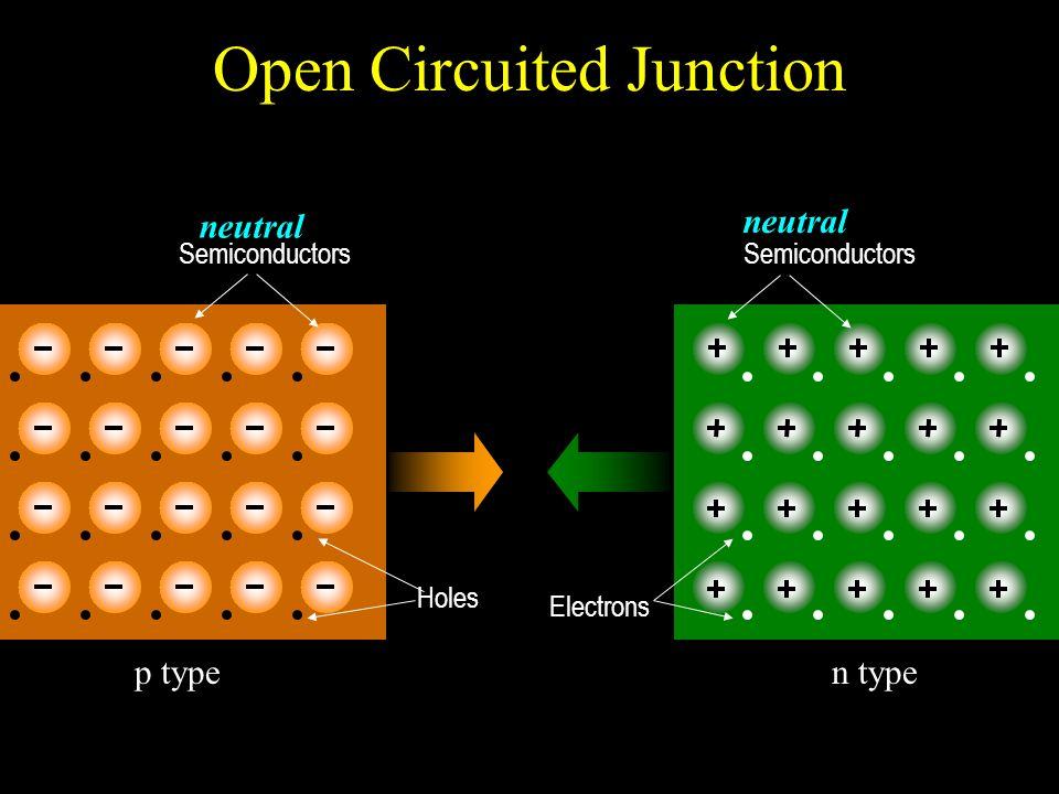 Open Circuited Junction