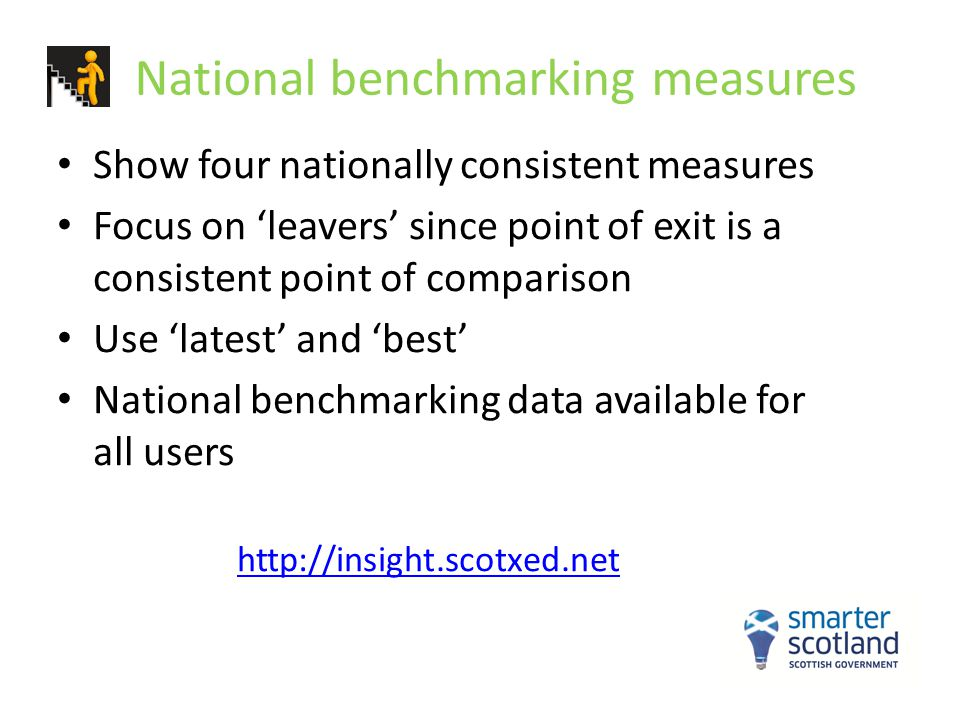 National benchmarking measures