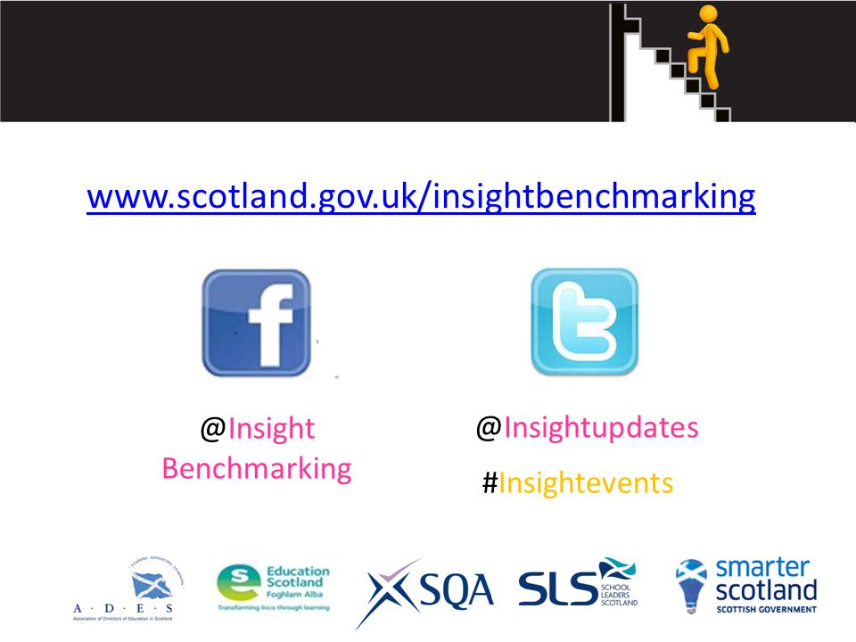 @Insight Benchmarking