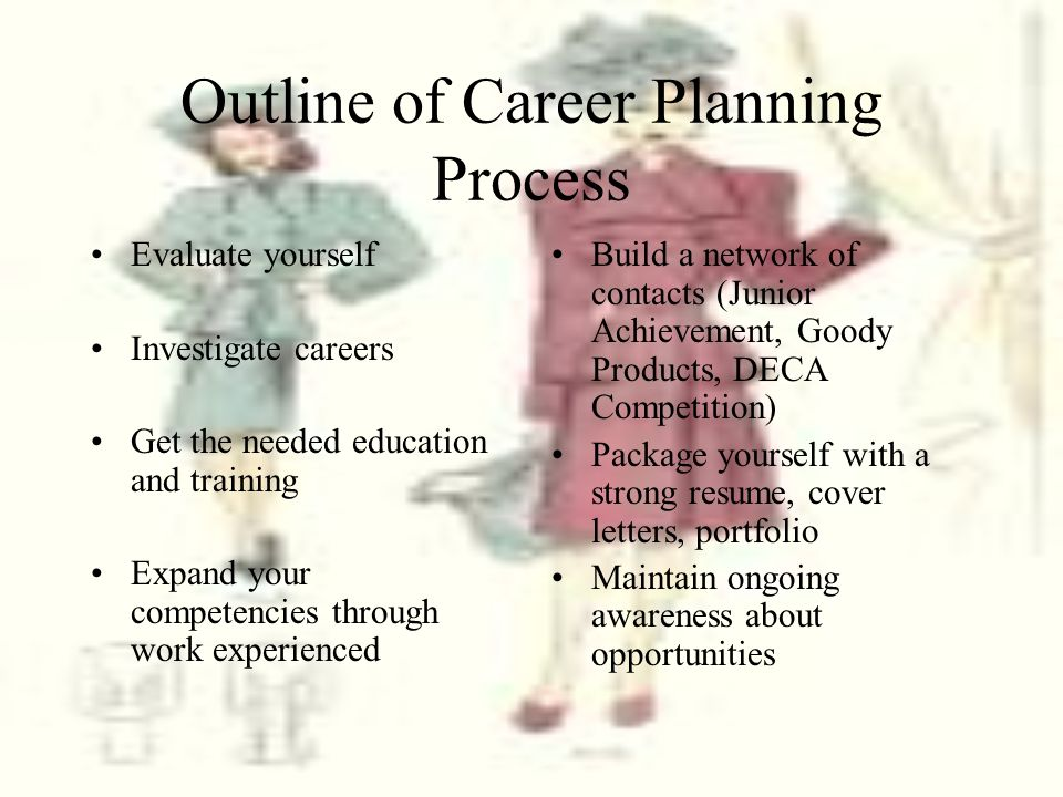 Outline of Career Planning Process