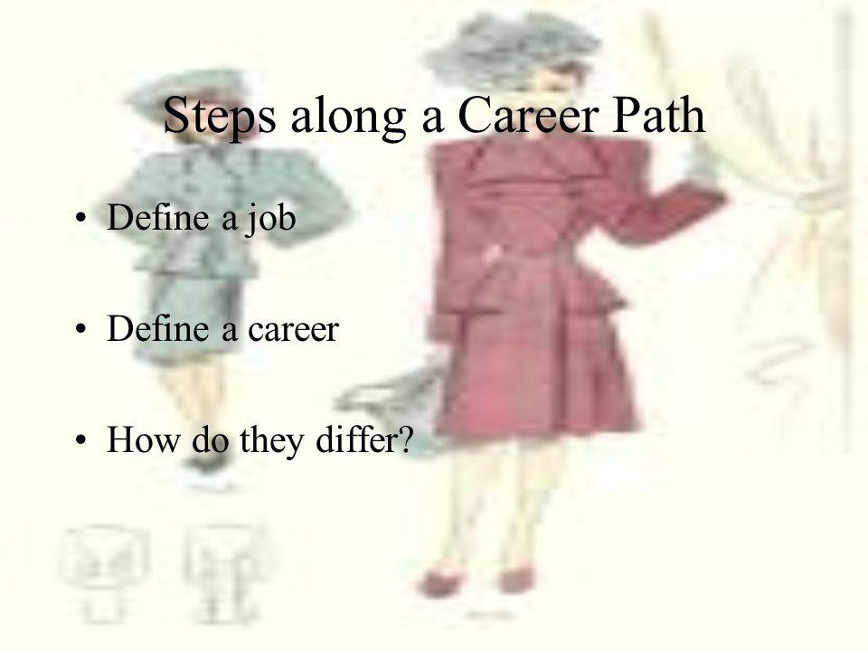 Steps along a Career Path